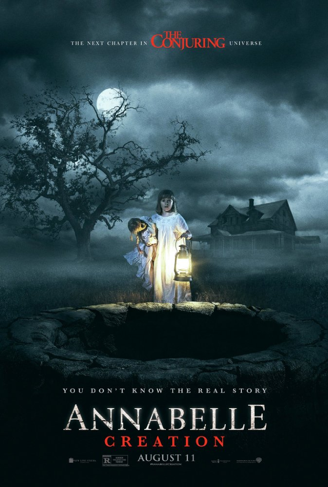 Annabelle: Creation 2017 Movie Free Download HD